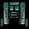 Ochelari Force Vision albi lentila albastra