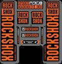 Computer GPS Sigma Sport ROX GPS 7.0