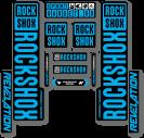 Suport Biciclete THULE RaceWay 991