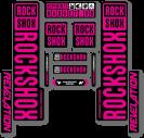Suport Biciclete THULE RaceWay 992