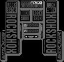 Suport Biciclete THULE ClipOn 9104
